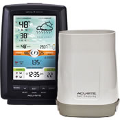 Weather Stations with Rain Gauge